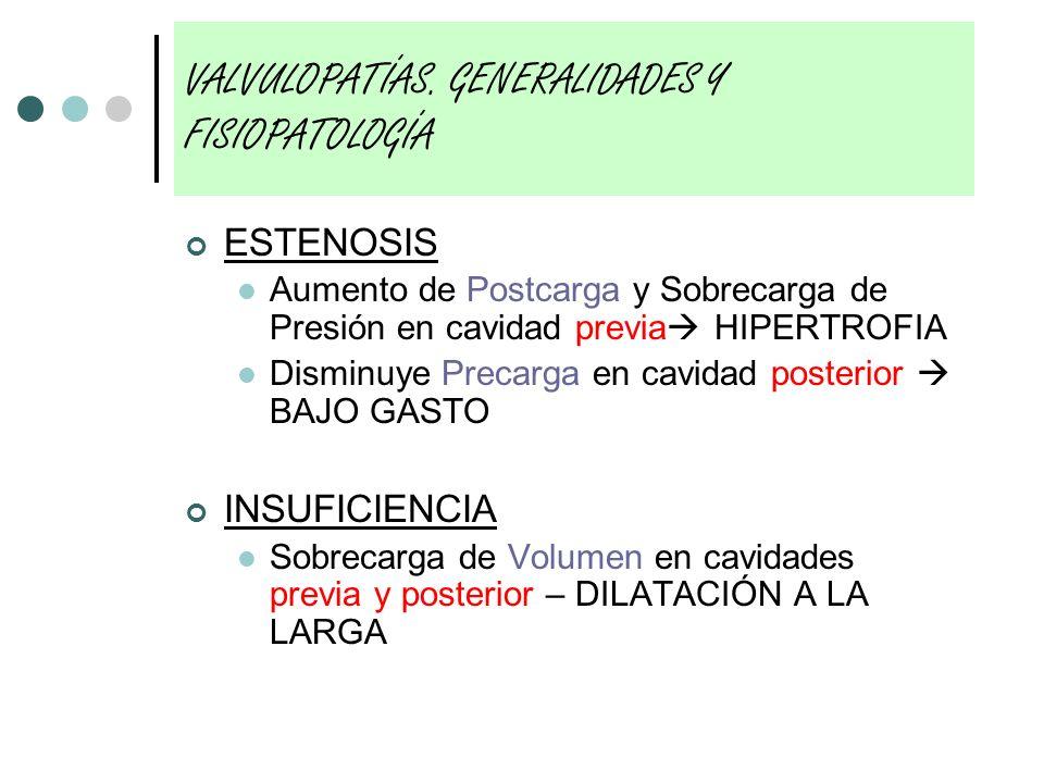c) FISIOPATOLOGÍA: … ESTENOSIS MITRAL AI: +POSTCARGA Dilatación AI Congestión pulmonar HTP HVD Fallo derecho GRADIENTE DIASTÓLICO AUMENTADO entre AI y VI VI: -PRECARGA Bajo GC