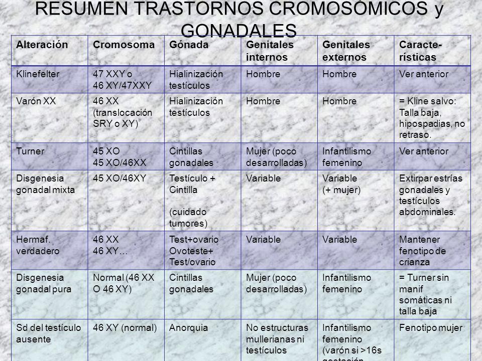 SEXO GONADAL: DISGENESIA GONADAL PURA Cariotipo normal 46 XY o 46 XX (por mutaciones de genes esenciales para el desarrollo gonadal quedando por defec