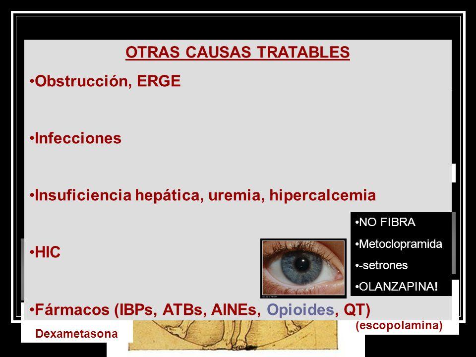NÁUSEAS Y VÓMITOS CORTEZA Náuseas anticipatorias LORAZEPAM VESTÍBULO H Ach AntiH (Meclizina) Antiach (escopolamina) GI Mecano/Quimior. 5HT3 Metoclopra