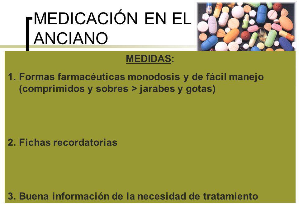MEDICACIÓN EN EL ANCIANO PROBLEMAS POR: 1. MODIFICACIONES FC Y FD 1. ABSORCIÓN: normalmente baja (aunque aumenta la biodisponibilidad de fármacos de l