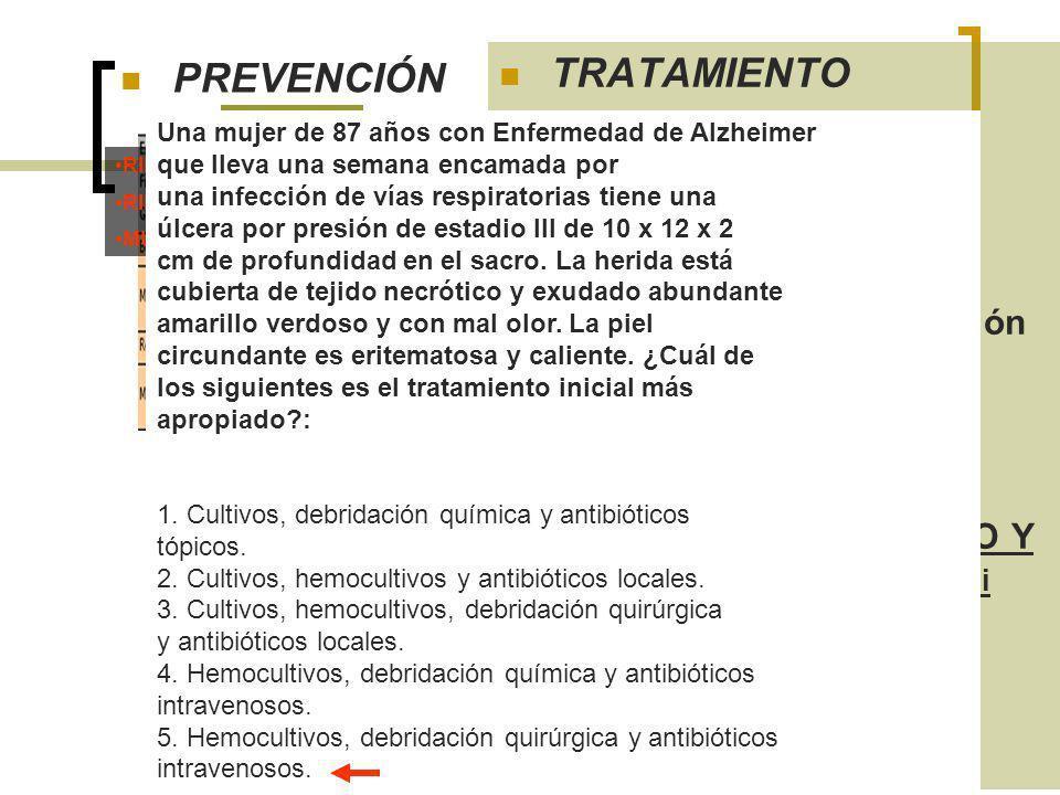 MEDICACIÓN EN EL ANCIANO PROBLEMAS POR: 1.MODIFICACIONES FC Y FD 1.