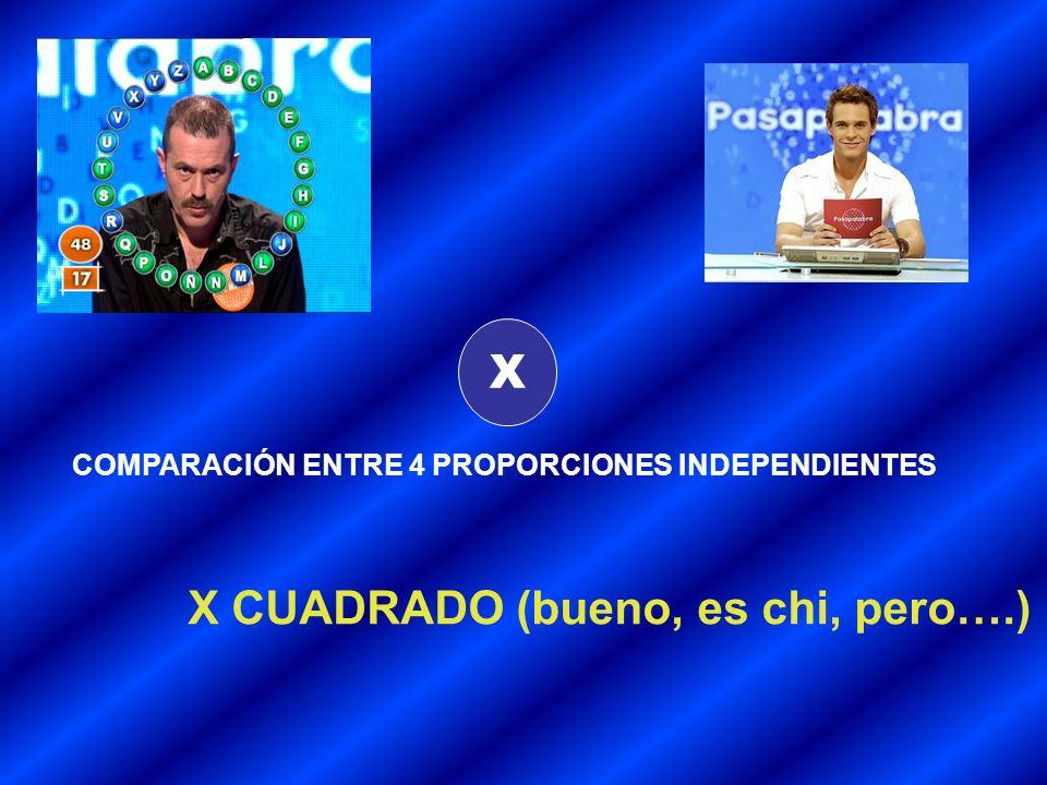 X COMPARACIÓN ENTRE 4 PROPORCIONES INDEPENDIENTES X CUADRADO (bueno, es chi, pero….)
