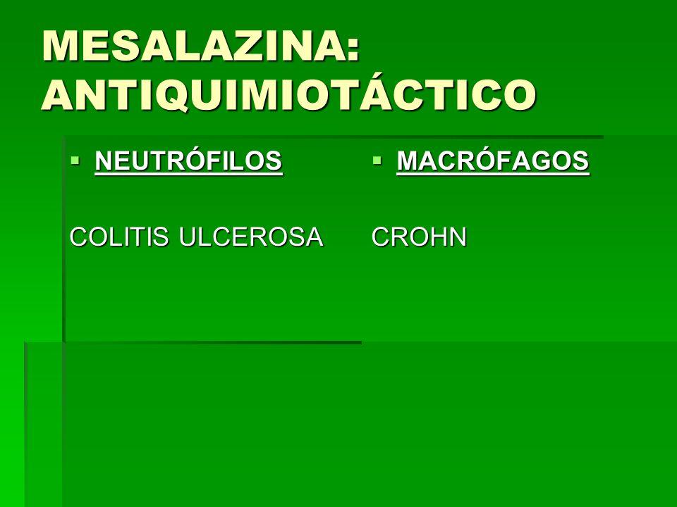 MESALAZINA: ANTIQUIMIOTÁCTICO NEUTRÓFILOS NEUTRÓFILOS COLITIS ULCEROSA MACRÓFAGOS MACRÓFAGOSCROHN