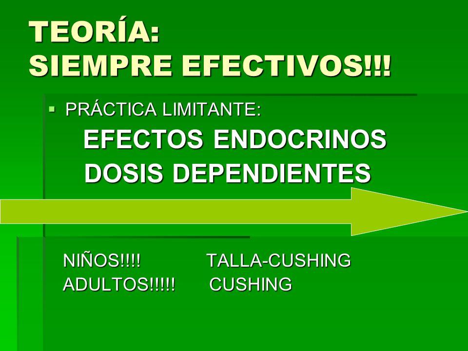 TEORÍA: SIEMPRE EFECTIVOS!!! PRÁCTICA LIMITANTE: PRÁCTICA LIMITANTE: EFECTOS ENDOCRINOS EFECTOS ENDOCRINOS DOSIS DEPENDIENTES DOSIS DEPENDIENTES NIÑOS