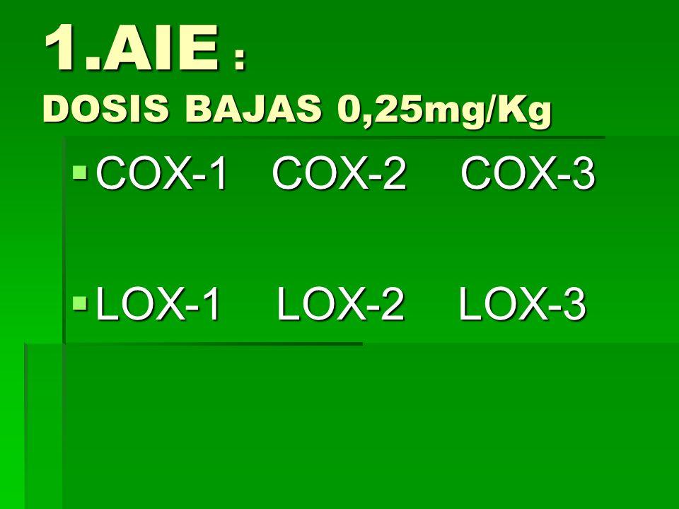 1.AIE : DOSIS BAJAS 0,25mg/Kg COX-1 COX-2 COX-3 COX-1 COX-2 COX-3 LOX-1 LOX-2 LOX-3 LOX-1 LOX-2 LOX-3