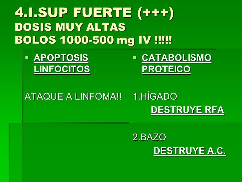 4.I.SUP FUERTE (+++) DOSIS MUY ALTAS BOLOS 1000-500 mg IV !!!!! APOPTOSIS LINFOCITOS APOPTOSIS LINFOCITOS ATAQUE A LINFOMA!! CATABOLISMO PROTEICO CATA