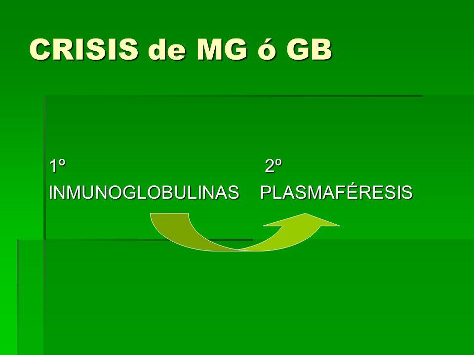 CRISIS de MG ó GB 1ºINMUNOGLOBULINAS 2º 2ºPLASMAFÉRESIS