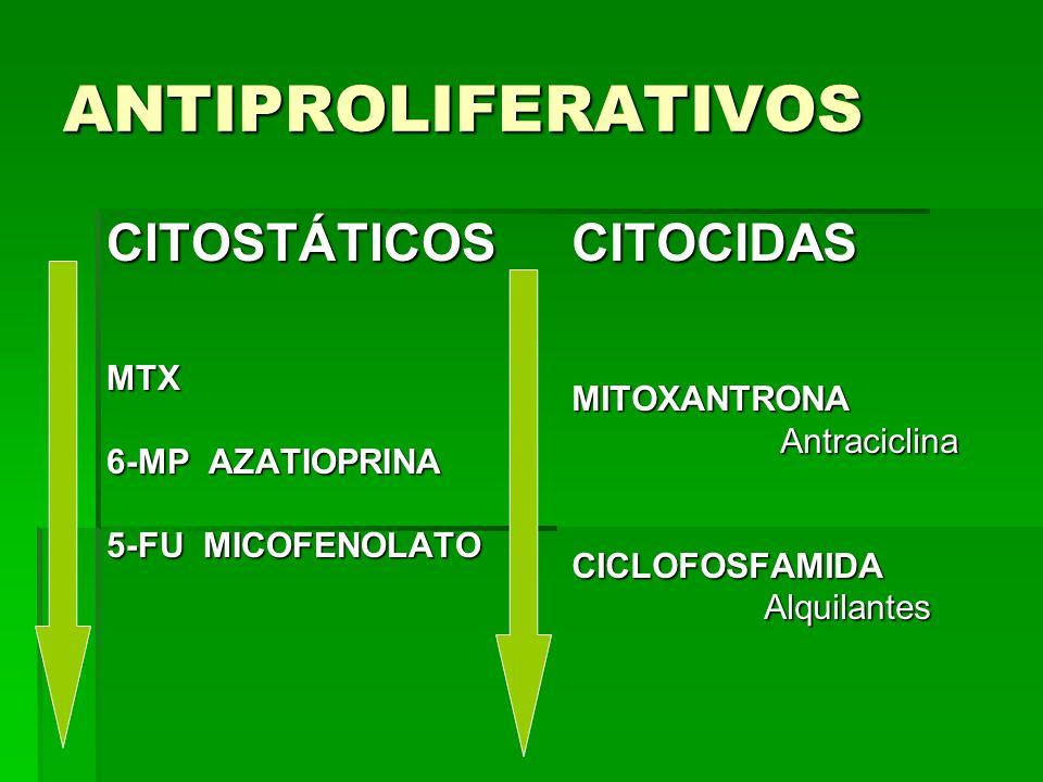 ANTIPROLIFERATIVOS CITOSTÁTICOSMTX 6-MP AZATIOPRINA 5-FU MICOFENOLATO CITOCIDASMITOXANTRONAAntraciclina CICLOFOSFAMIDA Alquilantes Alquilantes