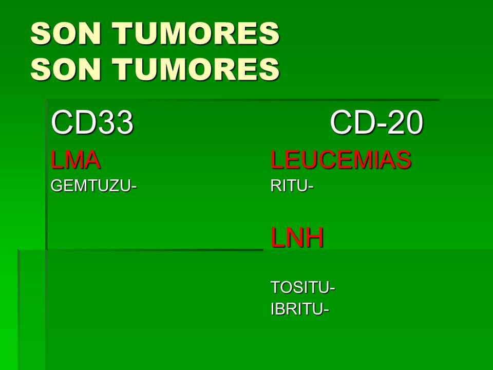 SON TUMORES SON TUMORES CD33LMAGEMTUZU- CD-20 CD-20LEUCEMIASRITU-LNHTOSITU-IBRITU-