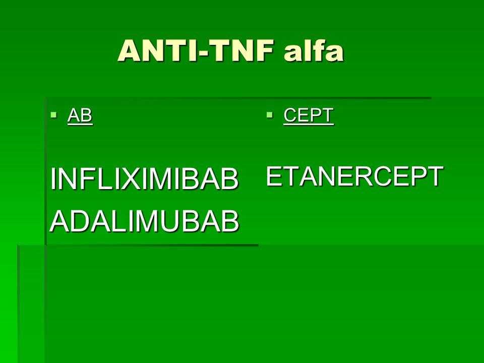 ANTI-TNF alfa ANTI-TNF alfa AB ABINFLIXIMIBABADALIMUBAB CEPT CEPTETANERCEPT