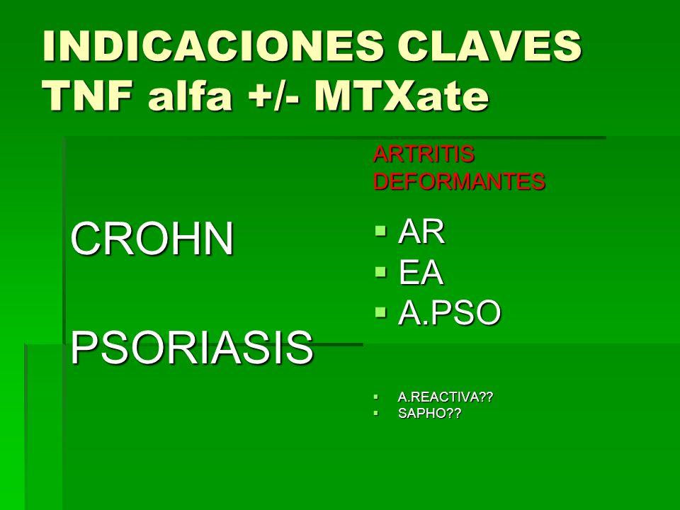 INDICACIONES CLAVES TNF alfa +/- MTXate CROHNPSORIASISARTRITISDEFORMANTES AR AR EA EA A.PSO A.PSO A.REACTIVA?? A.REACTIVA?? SAPHO?? SAPHO??