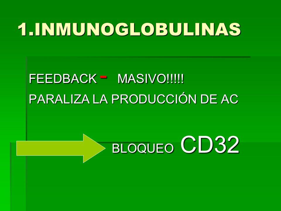1.INMUNOGLOBULINAS FEEDBACK - MASIVO!!!!! PARALIZA LA PRODUCCIÓN DE AC BLOQUEO CD32 BLOQUEO CD32