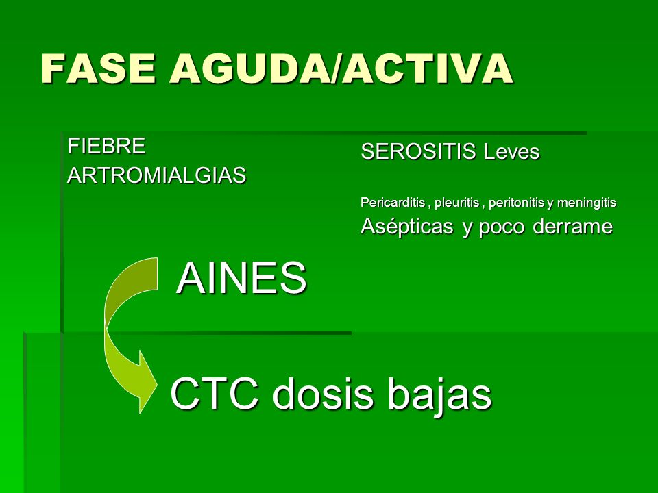 FASE AGUDA/ACTIVA FIEBREARTROMIALGIAS AINES AINES CTC dosis bajas CTC dosis bajas SEROSITIS Leves Pericarditis, pleuritis, peritonitis y meningitis As