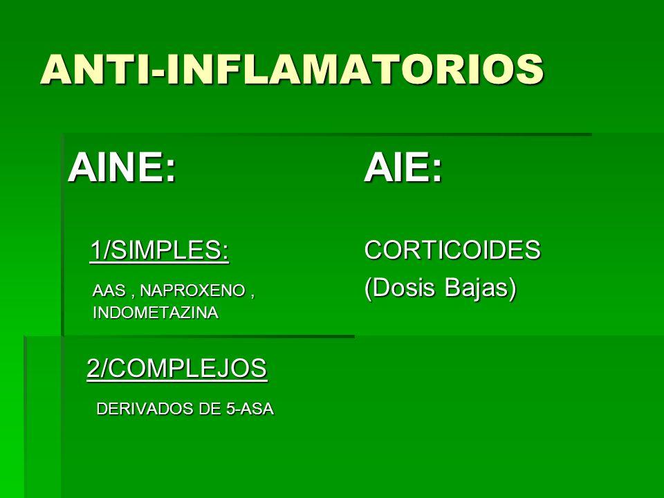 ANTI-INFLAMATORIOS AINE: 1/SIMPLES: 1/SIMPLES: AAS, NAPROXENO, INDOMETAZINA 2/COMPLEJOS 2/COMPLEJOS DERIVADOS DE 5-ASA DERIVADOS DE 5-ASAAIE:CORTICOID