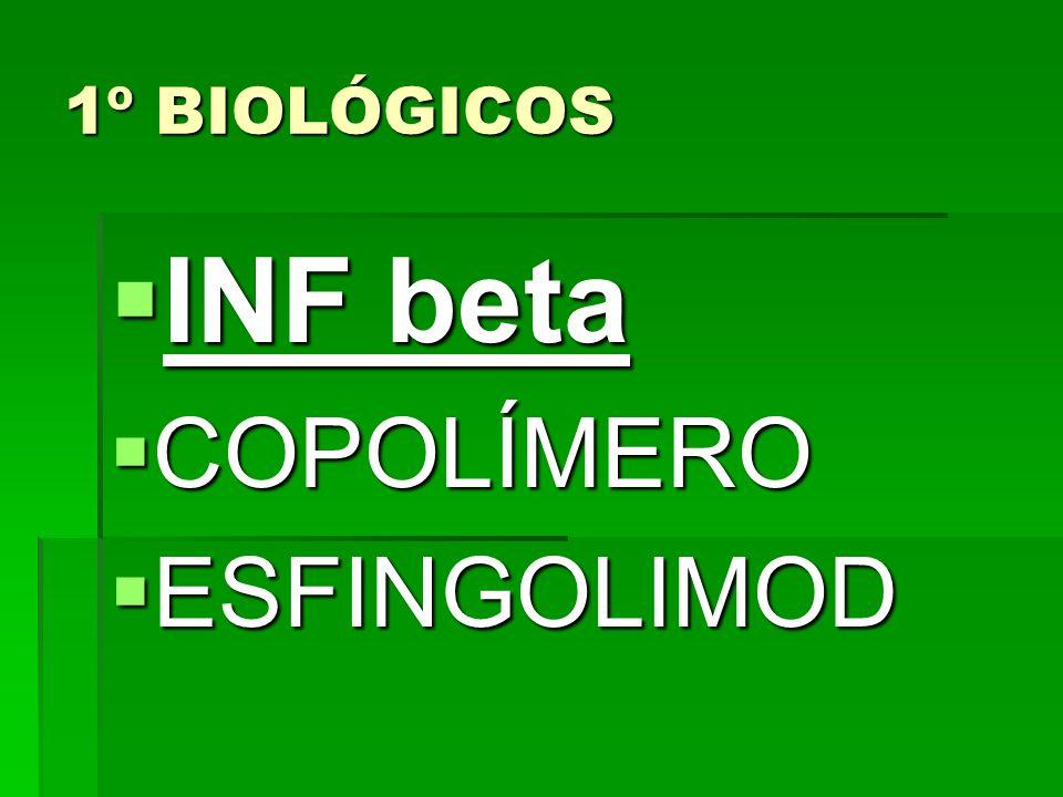 1º BIOLÓGICOS INF beta INF beta COPOLÍMERO COPOLÍMERO ESFINGOLIMOD ESFINGOLIMOD