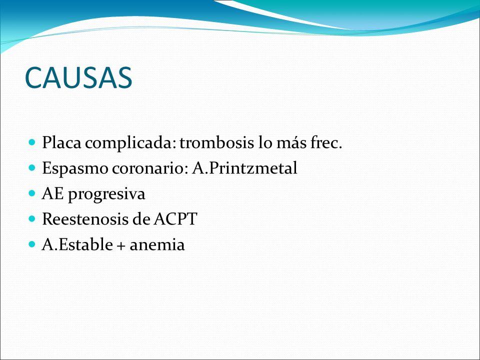 CAUSAS Placa complicada: trombosis lo más frec. Espasmo coronario: A.Printzmetal AE progresiva Reestenosis de ACPT A.Estable + anemia