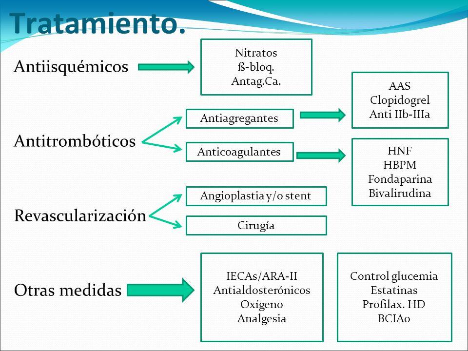 Antiisquémicos Antitrombóticos Revascularización Otras medidas Tratamiento. Nitratos ß-bloq. Antag.Ca. Antiagregantes Anticoagulantes AAS Clopidogrel