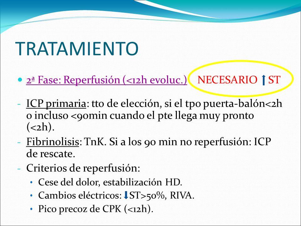 TRATAMIENTO 2ª Fase: Reperfusión (<12h evoluc.) NECESARIO ST - ICP primaria: tto de elección, si el tpo puerta-balón<2h o incluso <90min cuando el pte