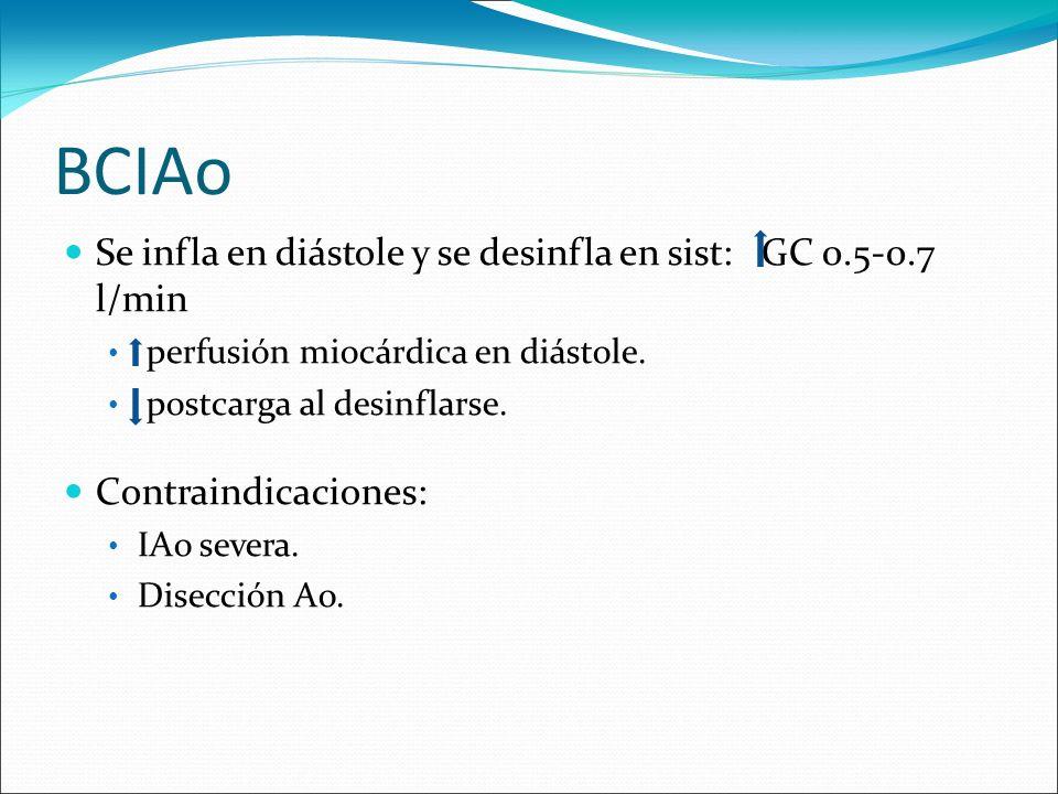 BCIAo Se infla en diástole y se desinfla en sist: GC 0.5-0.7 l/min perfusión miocárdica en diástole. postcarga al desinflarse. Contraindicaciones: IAo
