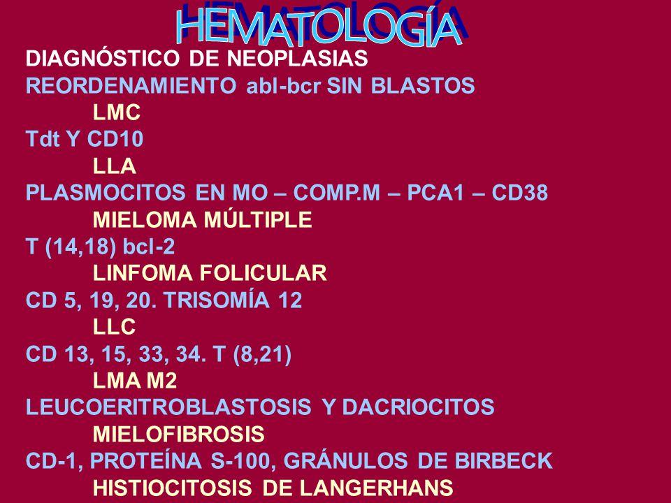 SURTIDO CONTRAINDICACIONES DE VIAGRA NITRATOS-IP-I.HEPÁTICA-RETINOPATÍA UTILIDAD DEL PSA LIBRE MENOR DEL 25% = BIOPSIA HEMATURIA EN PACIENTE CON CIRRO