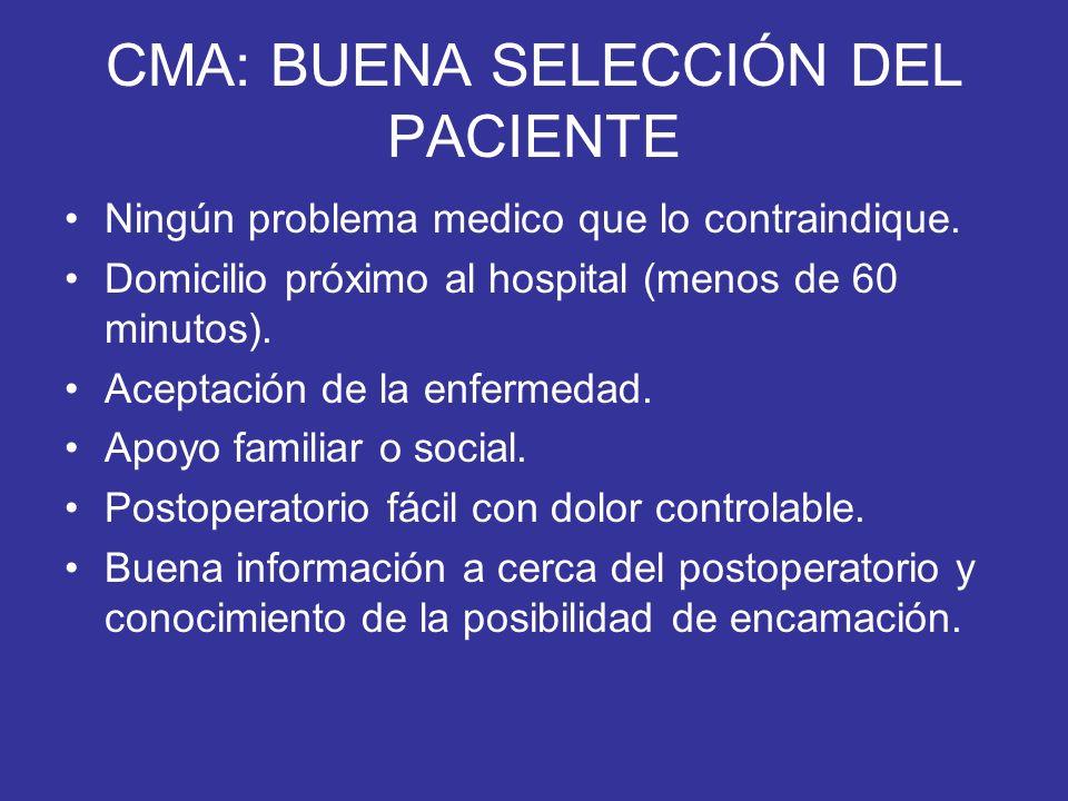CMA: BUENA SELECCIÓN DEL PACIENTE Ningún problema medico que lo contraindique. Domicilio próximo al hospital (menos de 60 minutos). Aceptación de la e