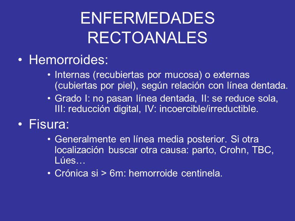 ENFERMEDADES RECTOANALES Hemorroides: Internas (recubiertas por mucosa) o externas (cubiertas por piel), según relación con línea dentada. Grado I: no