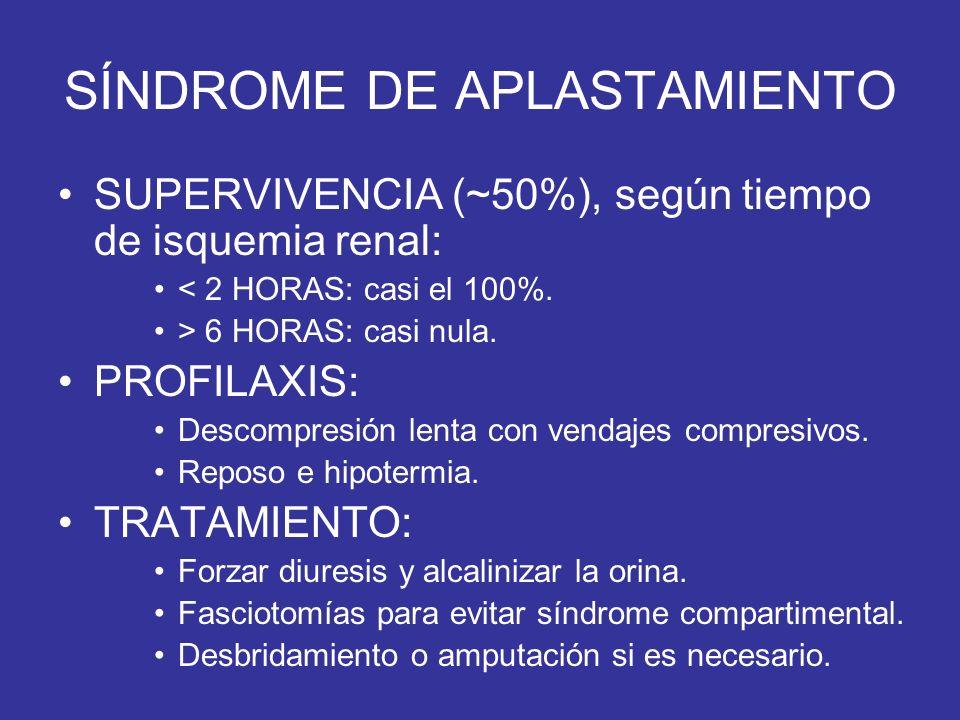SÍNDROME DE APLASTAMIENTO SUPERVIVENCIA (~50%), según tiempo de isquemia renal: < 2 HORAS: casi el 100%. > 6 HORAS: casi nula. PROFILAXIS: Descompresi