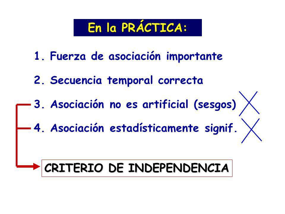 En la PRÁCTICA: 1. Fuerza de asociación importante 2. Secuencia temporal correcta 3. Asociación no es artificial (sesgos) 4. Asociación estadísticamen