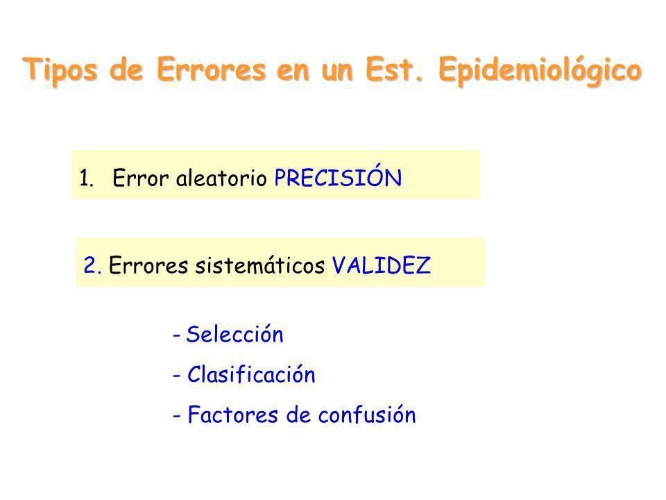 1.Error aleatorio PRECISIÓN Tipos de Errores en un Est. Epidemiológico 2. Errores sistemáticos VALIDEZ - Selección - Clasificación - Factores de confu