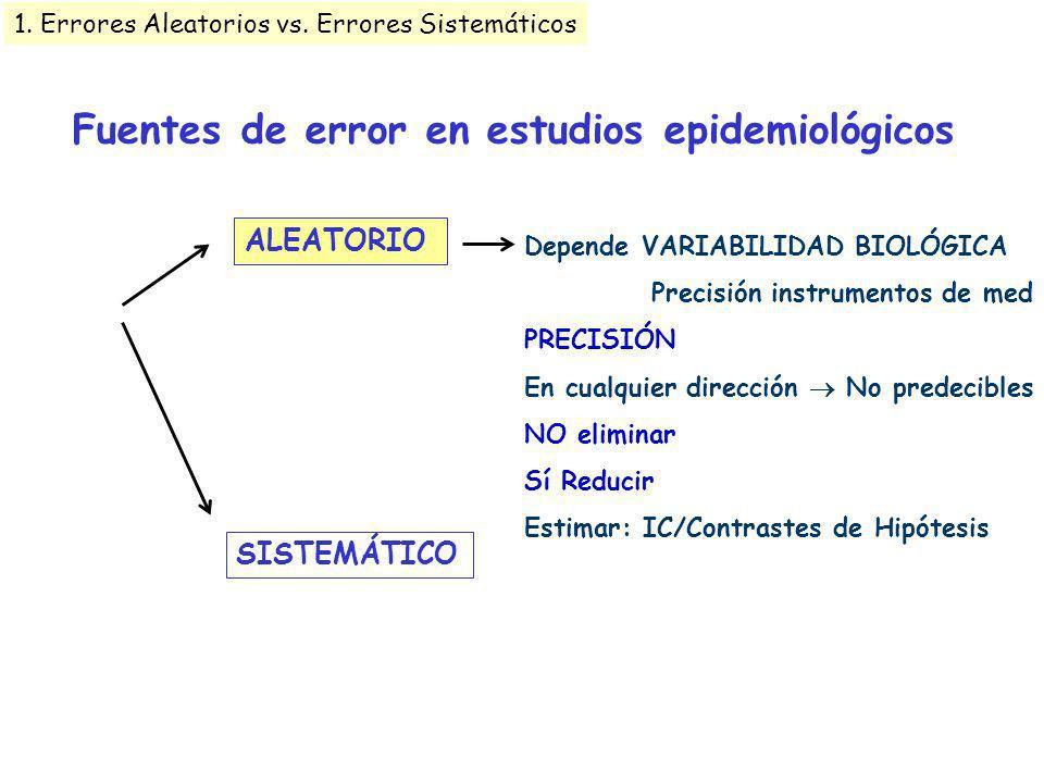 ALEATORIO SISTEMÁTICO Depende VARIABILIDAD BIOLÓGICA Precisión instrumentos de med PRECISIÓN En cualquier dirección No predecibles NO eliminar Sí Redu