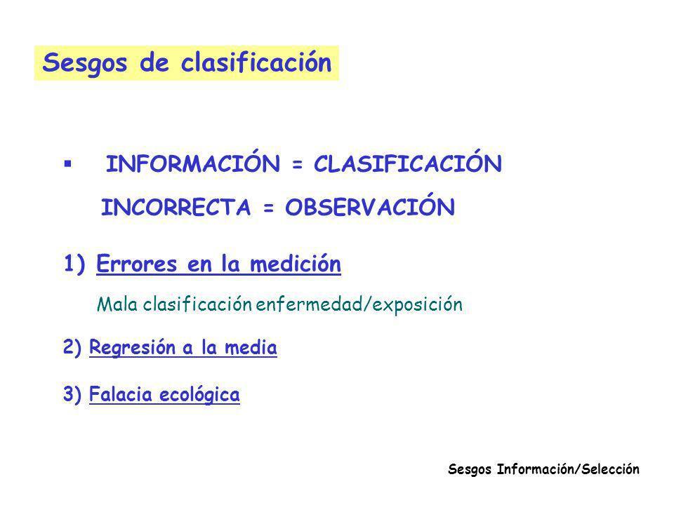 Sesgos de clasificación INFORMACIÓN = CLASIFICACIÓN INCORRECTA = OBSERVACIÓN 1)Errores en la medición Mala clasificación enfermedad/exposición 2) Regr