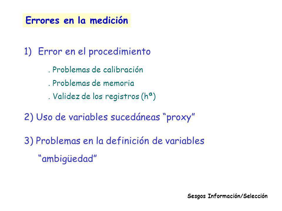 1)Error en el procedimiento. Problemas de calibración. Problemas de memoria. Validez de los registros (hª) 2) Uso de variables sucedáneas proxy 3) Pro