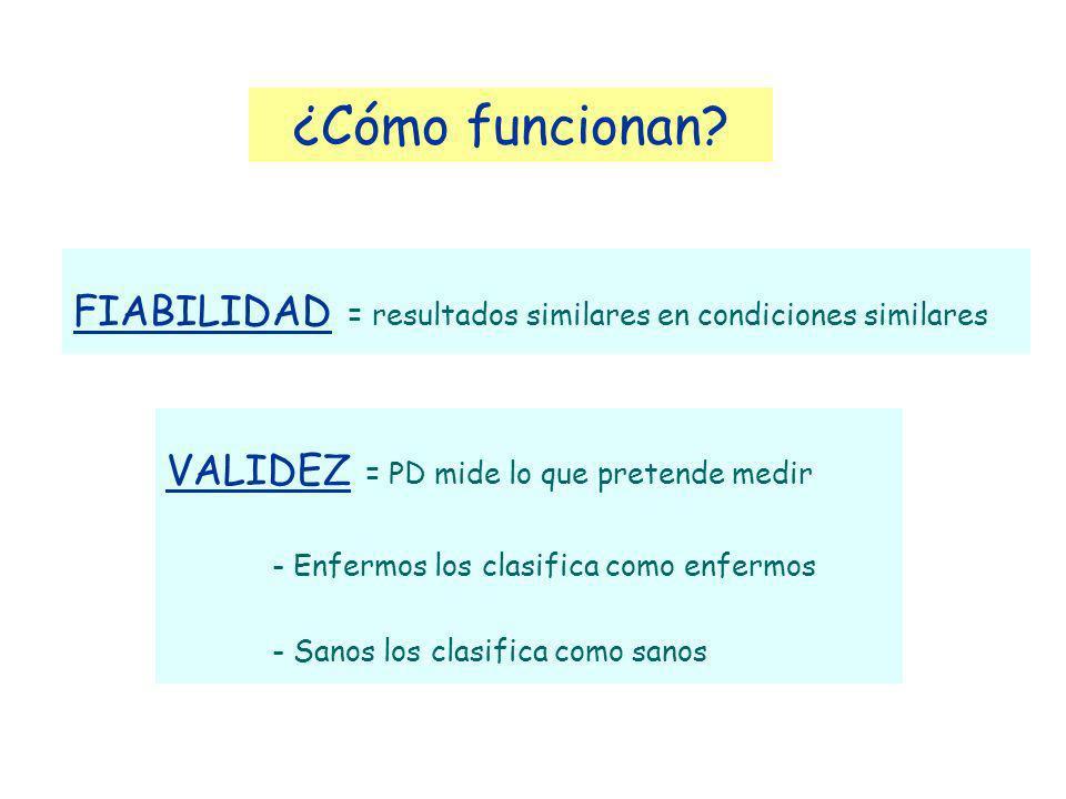 FIABILIDAD = resultados similares en condiciones similares ¿Cómo funcionan? VALIDEZ = PD mide lo que pretende medir - Enfermos los clasifica como enfe