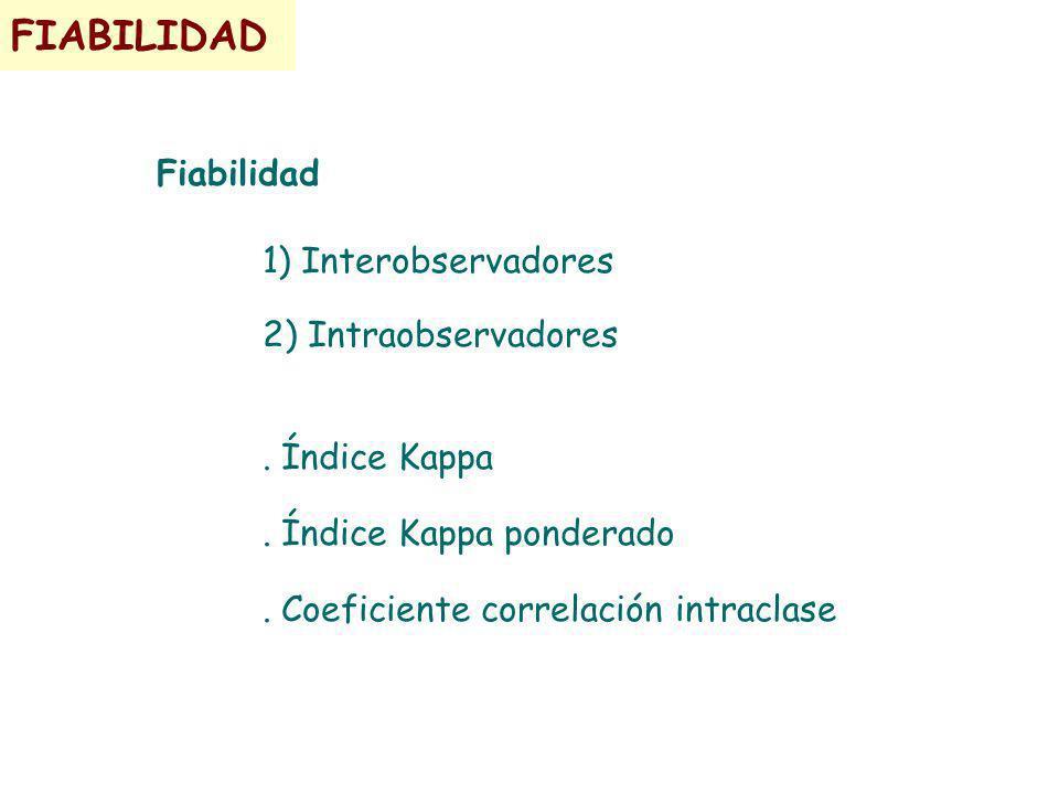 Fiabilidad 1) Interobservadores 2) Intraobservadores. Índice Kappa. Índice Kappa ponderado. Coeficiente correlación intraclase FIABILIDAD