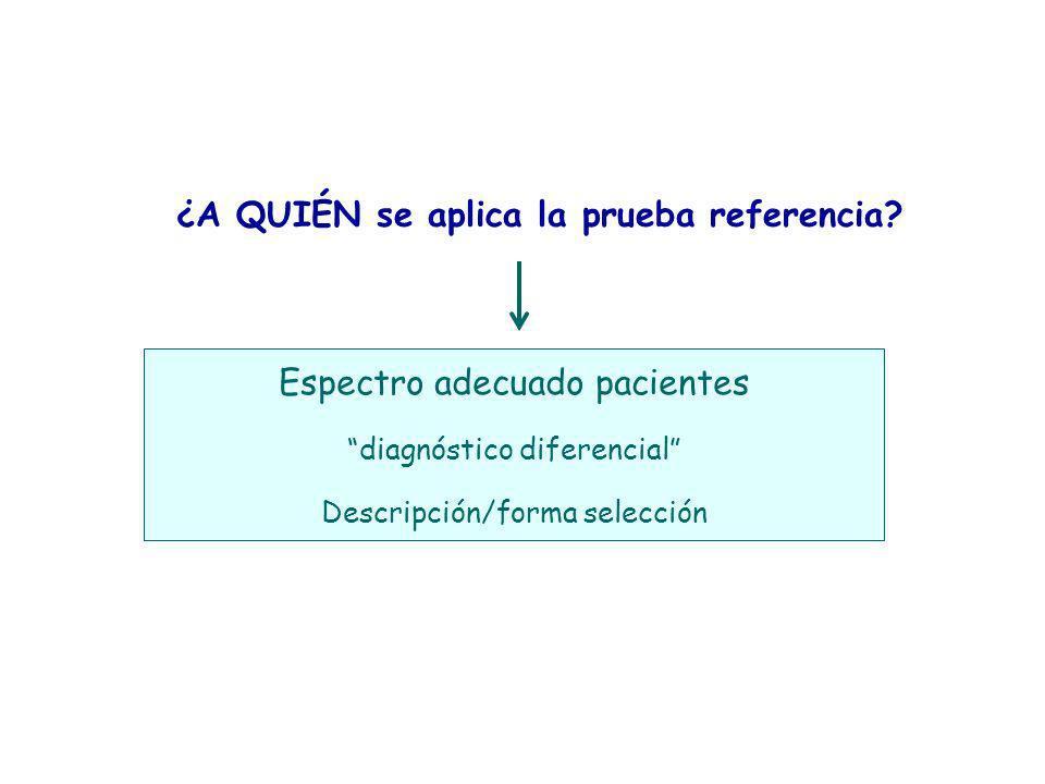 ¿A QUIÉN se aplica la prueba referencia? Espectro adecuado pacientes diagnóstico diferencial Descripción/forma selección