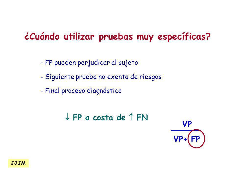¿Cuándo utilizar pruebas muy específicas? JJJM - FP pueden perjudicar al sujeto - Siguiente prueba no exenta de riesgos - Final proceso diagnóstico FP