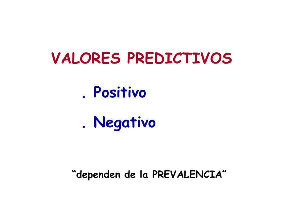 VALORES PREDICTIVOS. Positivo. Negativo dependen de la PREVALENCIA