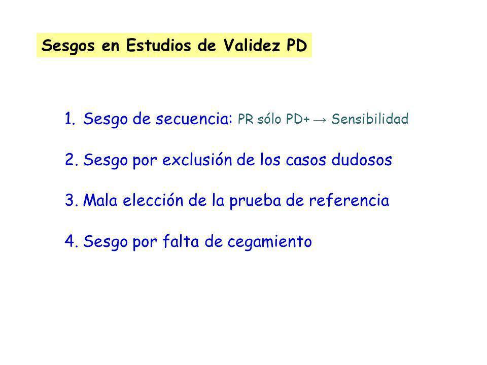 Sesgos en Estudios de Validez PD 1.Sesgo de secuencia: PR sólo PD+ Sensibilidad 2.Sesgo por exclusión de los casos dudosos 3.Mala elección de la prueb