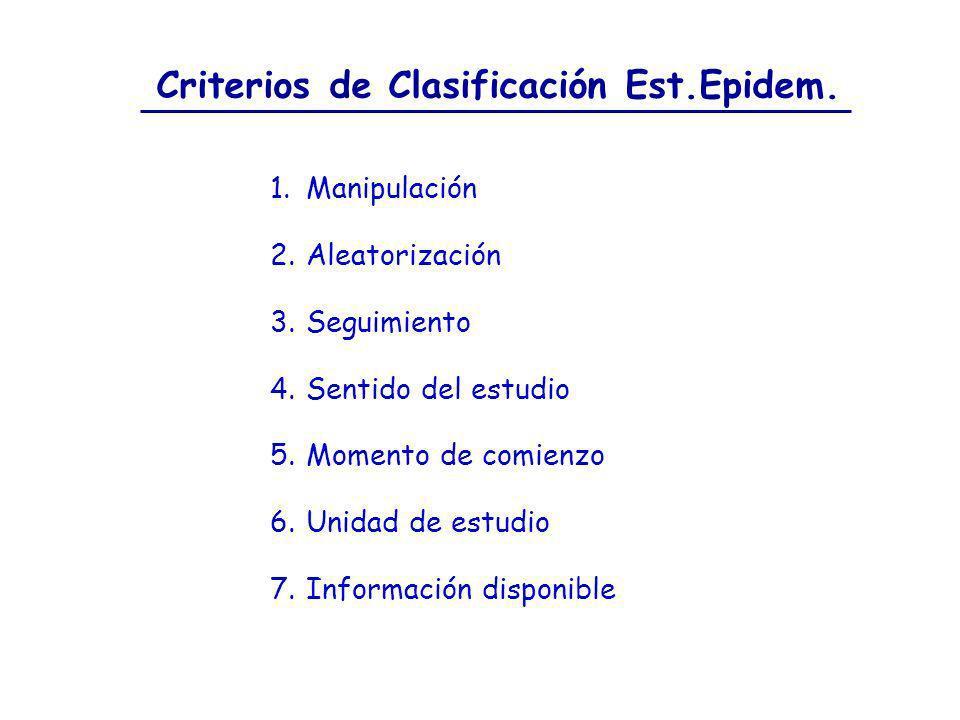 Criterios de Clasificación Est.Epidem. 1.Manipulación 2.Aleatorización 3.Seguimiento 4.Sentido del estudio 5.Momento de comienzo 6.Unidad de estudio 7