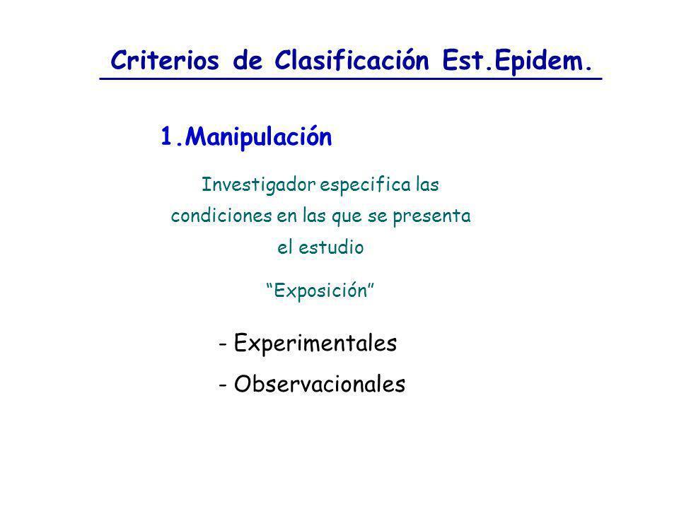 Criterios de Clasificación Est.Epidem. 1.Manipulación Investigador especifica las condiciones en las que se presenta el estudio Exposición - Experimen