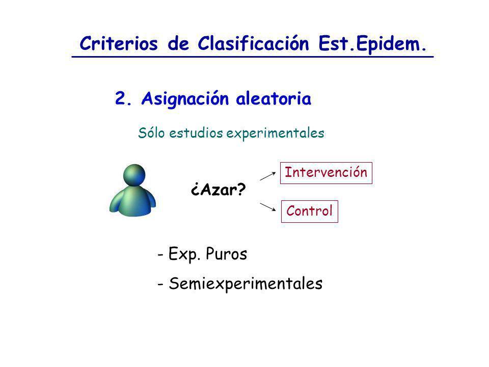 Criterios de Clasificación Est.Epidem. 2. Asignación aleatoria Sólo estudios experimentales - Exp. Puros - Semiexperimentales Intervención Control ¿Az