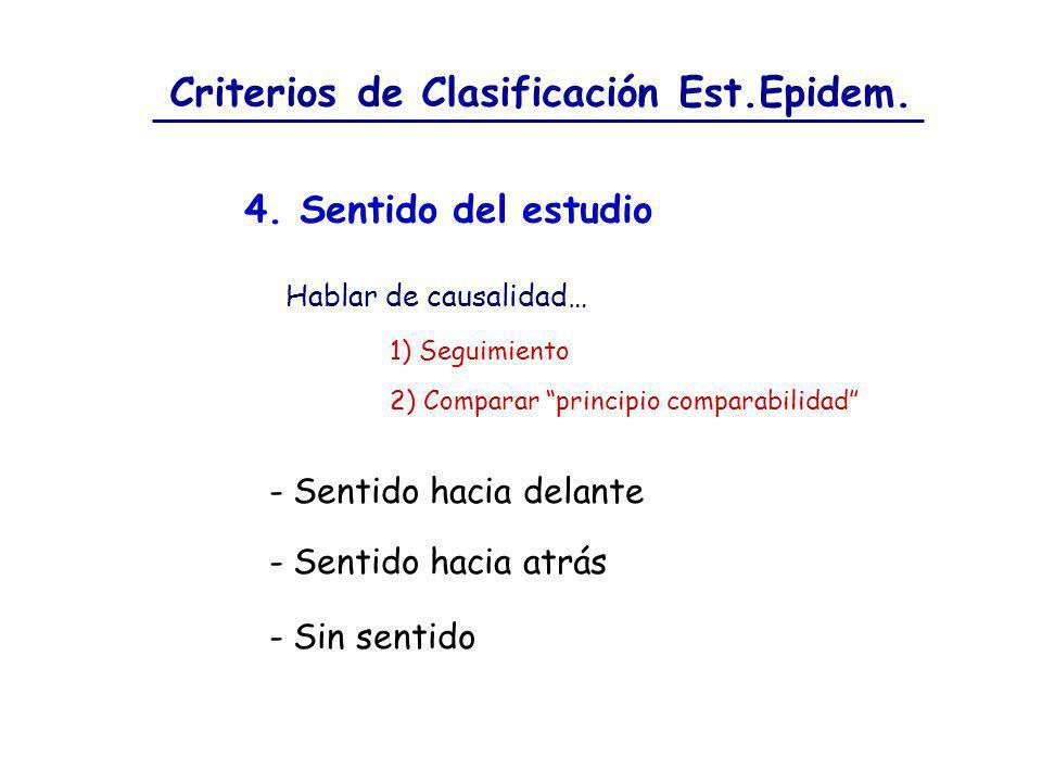 Criterios de Clasificación Est.Epidem. 4. Sentido del estudio - Sentido hacia delante - Sentido hacia atrás - Sin sentido Hablar de causalidad… 1) Seg