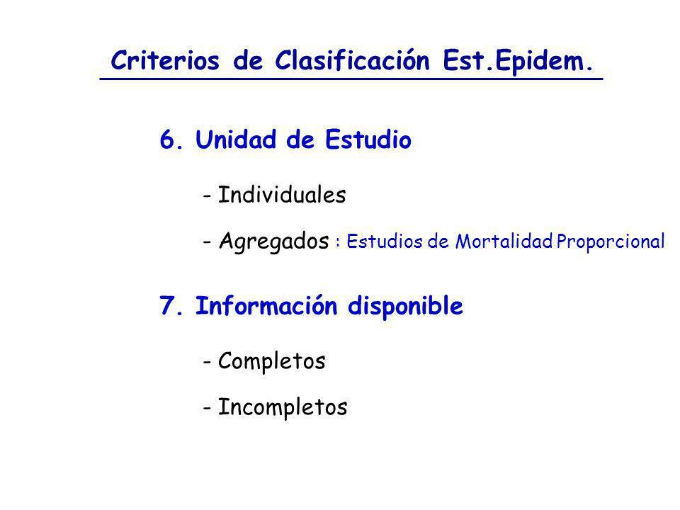 Criterios de Clasificación Est.Epidem. 6. Unidad de Estudio - Individuales - Agregados : Estudios de Mortalidad Proporcional 7. Información disponible