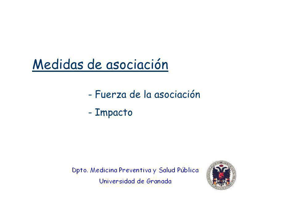 Medidas de asociación - Fuerza de la asociación - Impacto