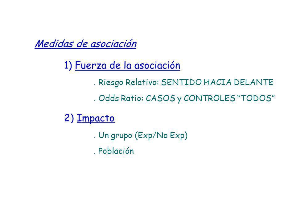 Medidas de asociación 1) Fuerza de la asociación. Riesgo Relativo: SENTIDO HACIA DELANTE. Odds Ratio: CASOS y CONTROLES TODOS 2) Impacto. Un grupo (Ex