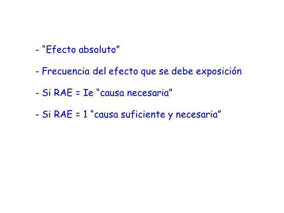- Efecto absoluto - Frecuencia del efecto que se debe exposición - Si RAE = Ie causa necesaria - Si RAE = 1 causa suficiente y necesaria