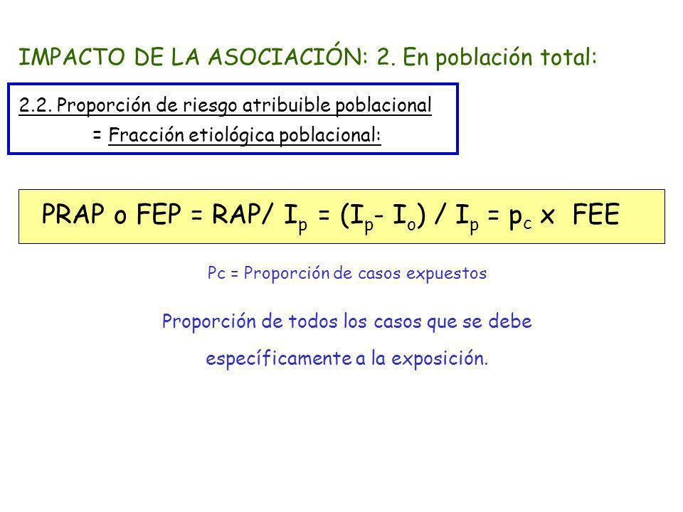 IMPACTO DE LA ASOCIACIÓN: 2. En población total: 2.2. Proporción de riesgo atribuible poblacional = Fracción etiológica poblacional: PRAP o FEP = RAP/