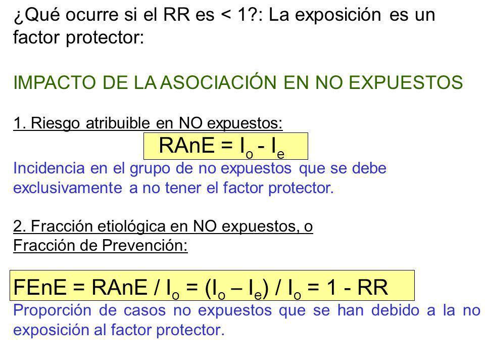 ¿Qué ocurre si el RR es < 1?: La exposición es un factor protector: IMPACTO DE LA ASOCIACIÓN EN NO EXPUESTOS 1. Riesgo atribuible en NO expuestos: RAn