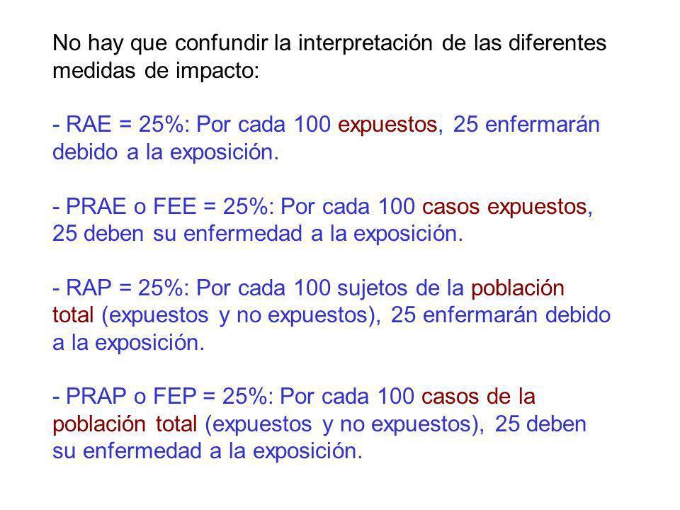 No hay que confundir la interpretación de las diferentes medidas de impacto: - RAE = 25%: Por cada 100 expuestos, 25 enfermarán debido a la exposición