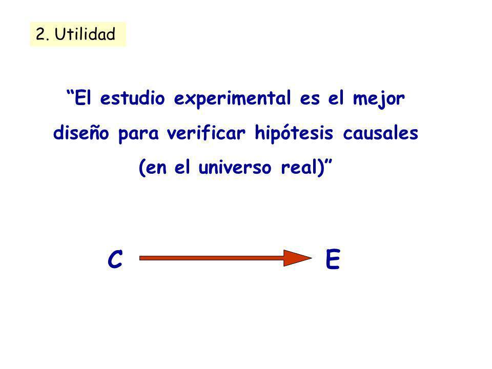 El estudio experimental es el mejor diseño para verificar hipótesis causales (en el universo real) C E 2. Utilidad